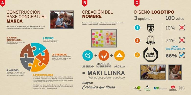 infografiea-desdelaprisioen